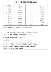 thumbnail of league2_jyunketsu