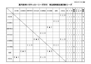 thumbnail of SS2A星取り