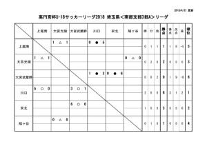 thumbnail of 日程SS3A