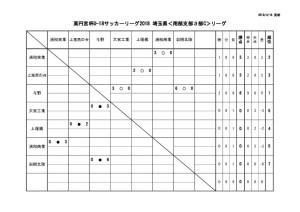 thumbnail of U18 SS3c 星取り