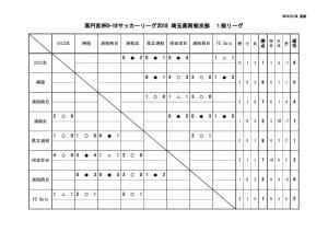 thumbnail of SS1(前期)・星取表
