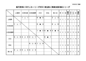 thumbnail of 星取表