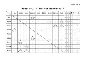 E2Bリーグ星取表(HP用)のサムネイル