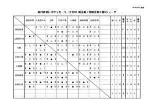 U18 SS3c 9月23日(日)24日(月)結果報告のサムネイル