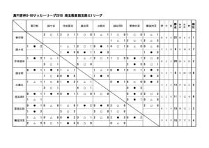 E1(星取表)のサムネイル