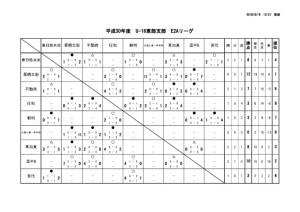 H30 U16E2A試合結果(9月19日更新)のサムネイル