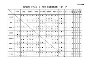 SS1・星取表のサムネイル