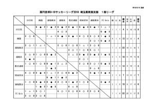 SS1星取表のサムネイル