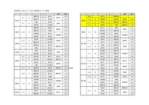 E1(日程表)のサムネイル