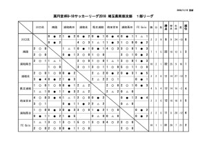 SS1(後期)・星取表のサムネイル