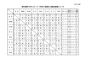 2018youth_league2north2のサムネイル