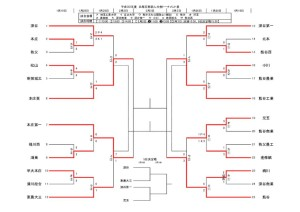 H30新人トーナメント1204のサムネイル