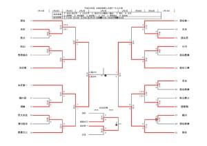 H30新人トーナメント0202のサムネイル