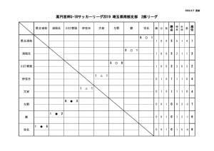 SS2星取表のサムネイル