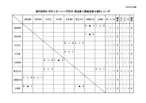 U18(SS2B)集計用0420のサムネイル