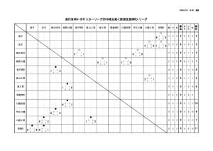 3wb0415のサムネイル