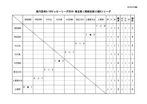 U18(SS2B)集計用1節のサムネイル