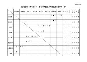 U18(SS2B)集計用2節のサムネイル
