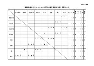 SS2星取表(4月17日)のサムネイル