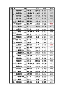 U18(SS2B)スケジュールのサムネイル