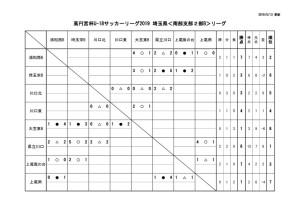 U18(SS2B)集計用0513のサムネイル