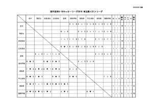 519S1のサムネイル