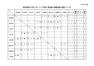 U18(SS2B)集計用0527のサムネイル