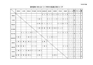 519S2Bのサムネイル