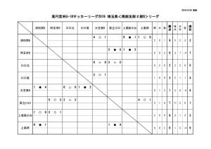 U18(SS2B)集計用0429のサムネイル