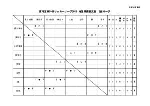 星取表(4月28日)のサムネイル