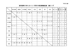 SS2日程表・星取表4(6月2日)のサムネイル