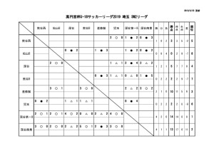 2019youth_league2north2のサムネイル