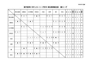 SS2日程表・星取表4-2のサムネイル