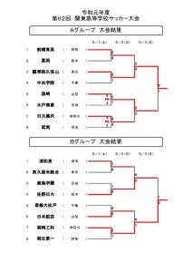 02関東大会(茨城)トーナメント表のサムネイル