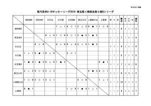 U18(SS2B)集計用0601のサムネイル