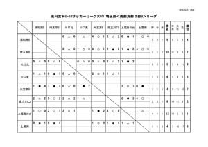 U18(SS2B)集計用0624のサムネイル