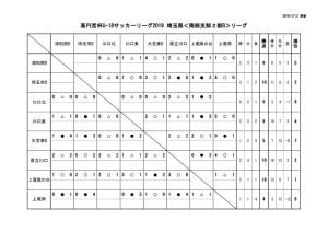 U18(SS2B)集計用0713のサムネイル