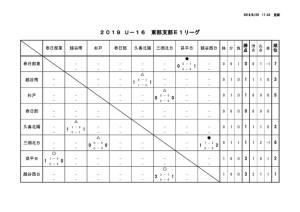 (8月20日更新)星取表E1のサムネイル