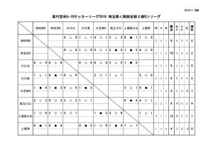 U18(SS2B)集計用0630のサムネイル