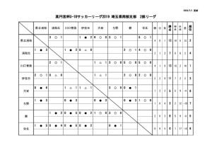 SS2星取表5(6月29日)のサムネイル