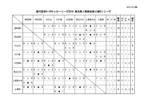 U18(SS2B)集計用0722のサムネイル
