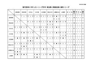 U18(SS2B)集計用0826のサムネイル