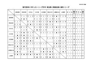 U18(SS2B)集計用0924のサムネイル