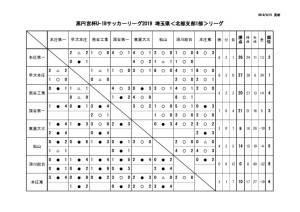 2019youth_league2north1のサムネイル
