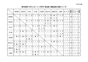U18(SS2B)集計用0902のサムネイル