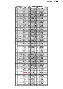 U18(SS2B)スケジュール0921のサムネイル