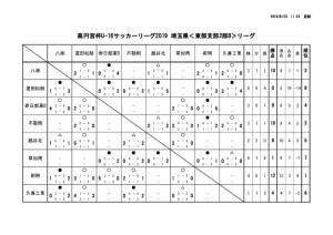 星取表⑧(9月23日)のサムネイル