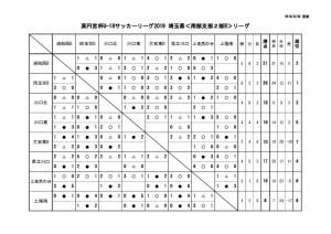 U18(SS2B)集計用0930のサムネイル