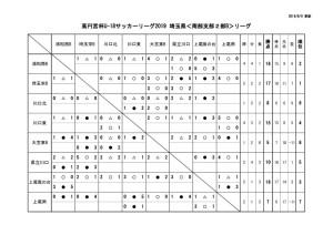 U18(SS2B)集計用0909のサムネイル