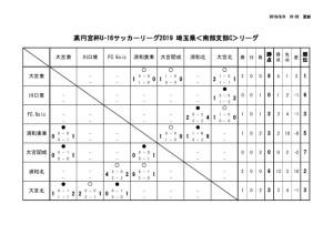 20190909星取表のサムネイル